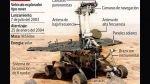 Opportunity cumple diez años de labor en Marte opacado por el Curiosity - Noticias de ray arvidson
