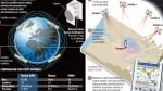 INFOGRAFÍA: ¿Sabes cómo funciona el GPS? - Noticias de tomas unger