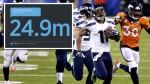 Super Bowl batió récord con 24,9 millones de tuits - Noticias de percy harvin