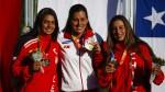 Los nueve medallistas de oro de Perú en los Juegos Odesur - Noticias de odesur 2014