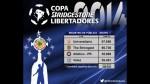 La 'U' ganó... pero en asistencia de grupo de Libertadores - Noticias de vélez sarsfied