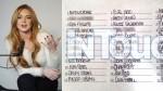 Lindsay Lohan: la lista de amantes confirmada por la actriz - Noticias de the wanted